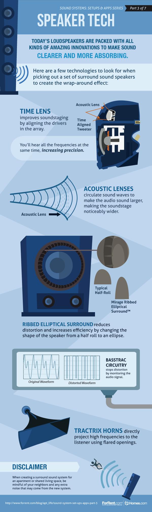 Sound System Set Ups & Apps - Part 3 | Surround sound systems ...