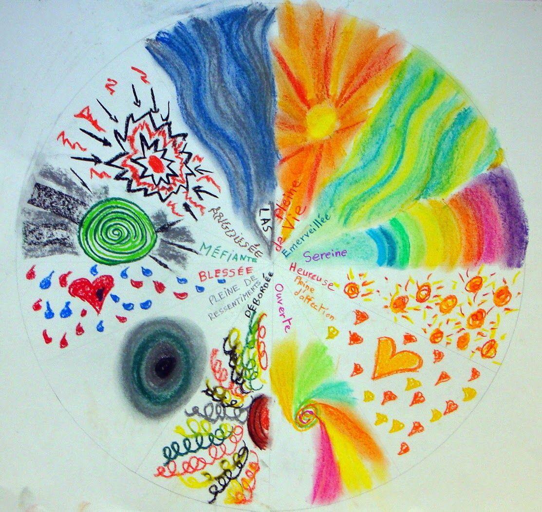 Croissant Exercices d'art-thérapie: Découvrir sa palette émotionnelle | Arts SB-52