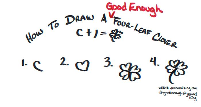 Draw A Goodenough Four Leaf Clover Graphicfacilitation Graphicrecording Graphicfacilitator Sketch Notes Draw Doodles