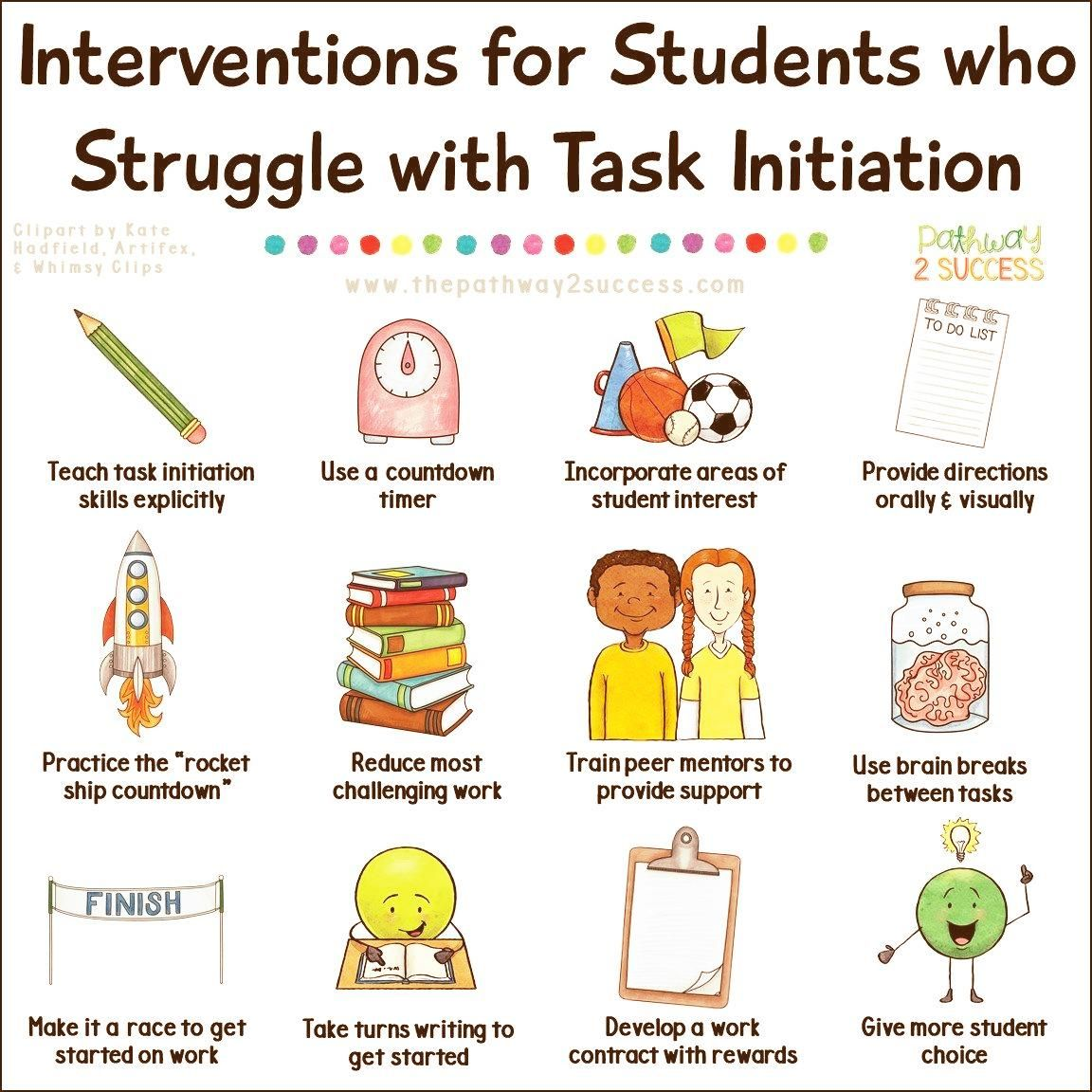 Executive Functioning Supports And Interventions For Kids
