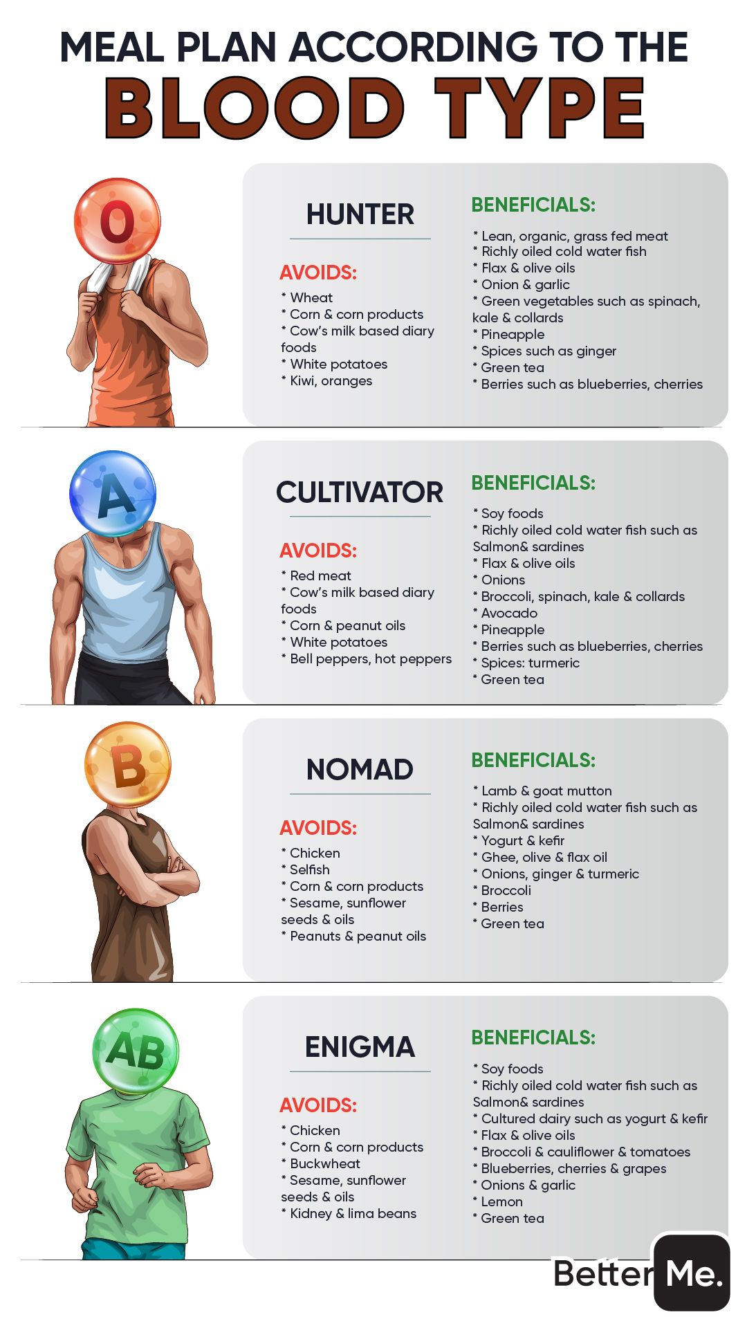 Complete 1-minute Quiz and Get Daily Weight Loss Guide💪🔥