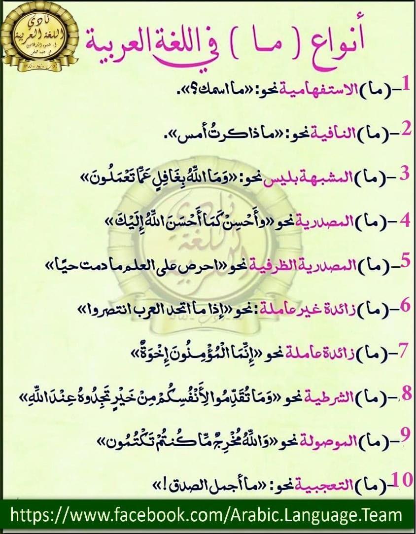 Pin By Soso On فروق نحوية Arabic Language Learn Arabic Language Learn English Words