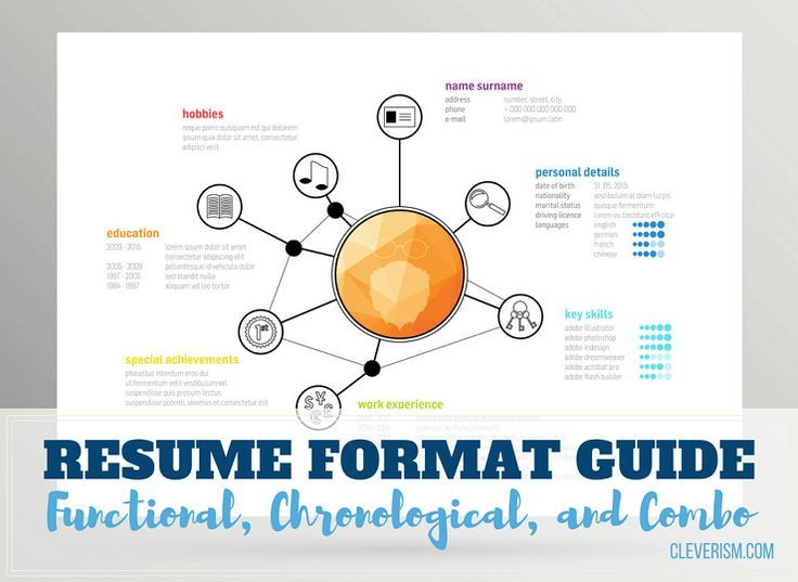 Resume Format Guide Functional, Chronological, and Combo Work