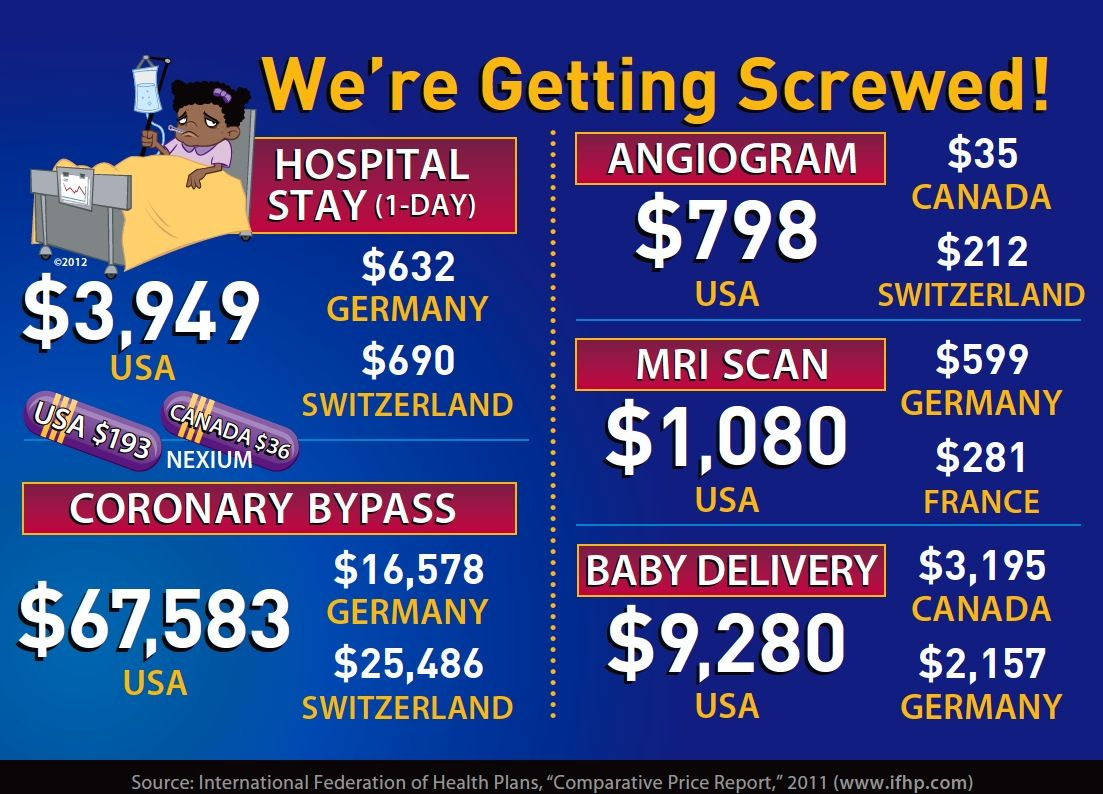 Pin By Samantha Becker On Heinous Shit Healthcare Costs