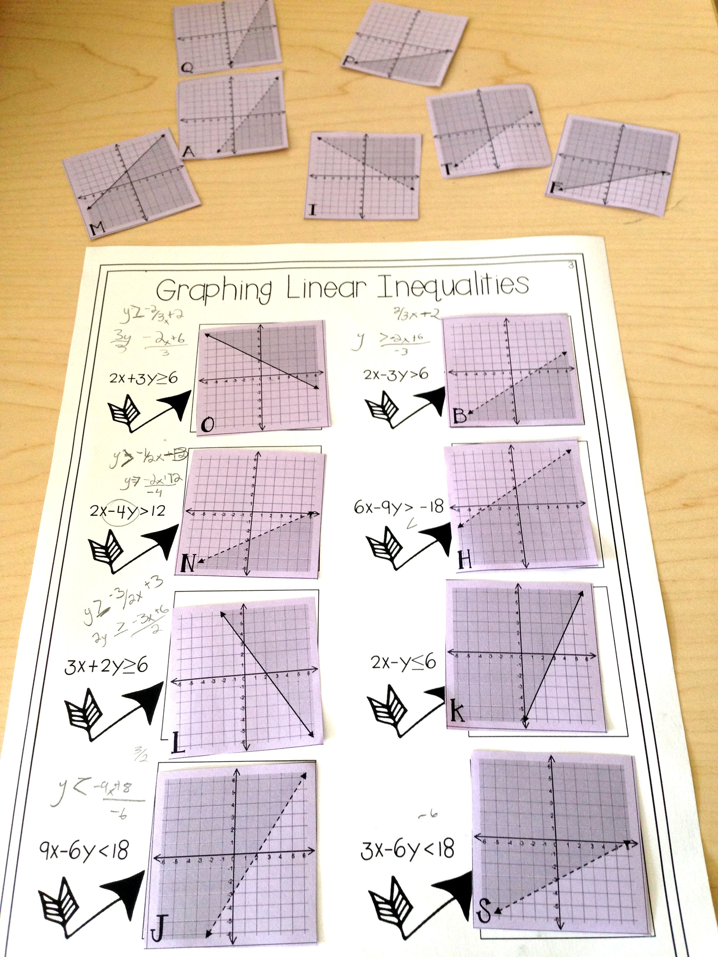 Graphing Linear Inequalities Card Match Activity Graphing Linear Inequalities Linear Inequalities Graphing Inequalities