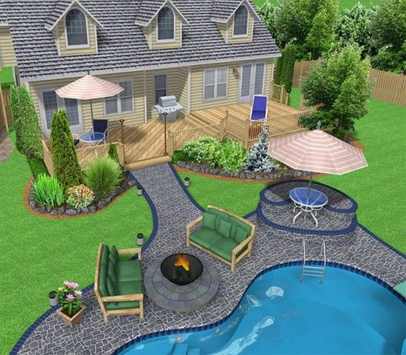 Pool Landscape Design, Backyard