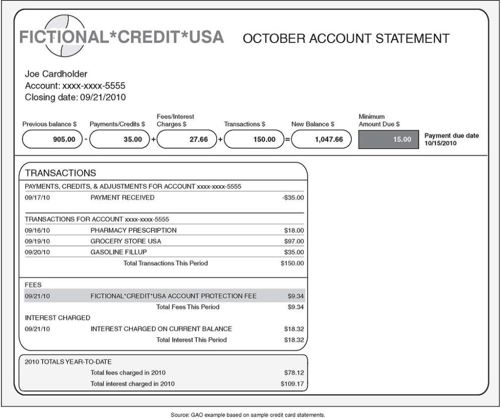 Credit Card Disclosure Statement Example Pdf Hsbc Sample Visa
