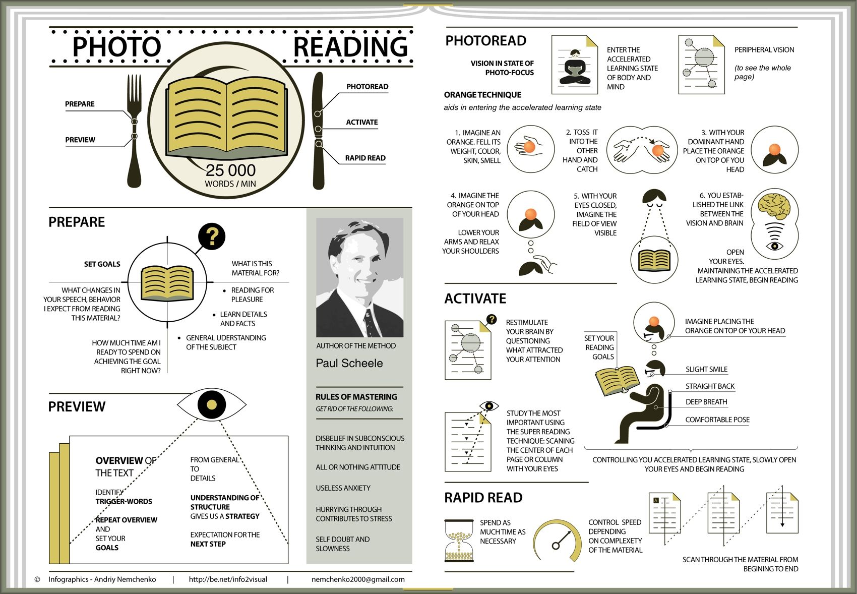 How To Read At The Speed Of 25 000 Words Per Minute Infographic Improve Reading Skills Reading Skills Reading Comprehension Posters Reading speed test for grade