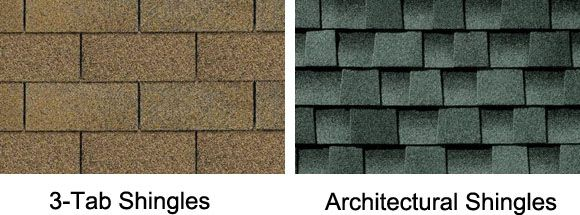 Best Shingle Roofing Architectural Shingles Metal Roof 640 x 480