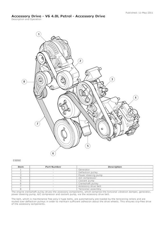2009-2016 Land Rover Discovery 4 (L319, LR4), OEM Service ...