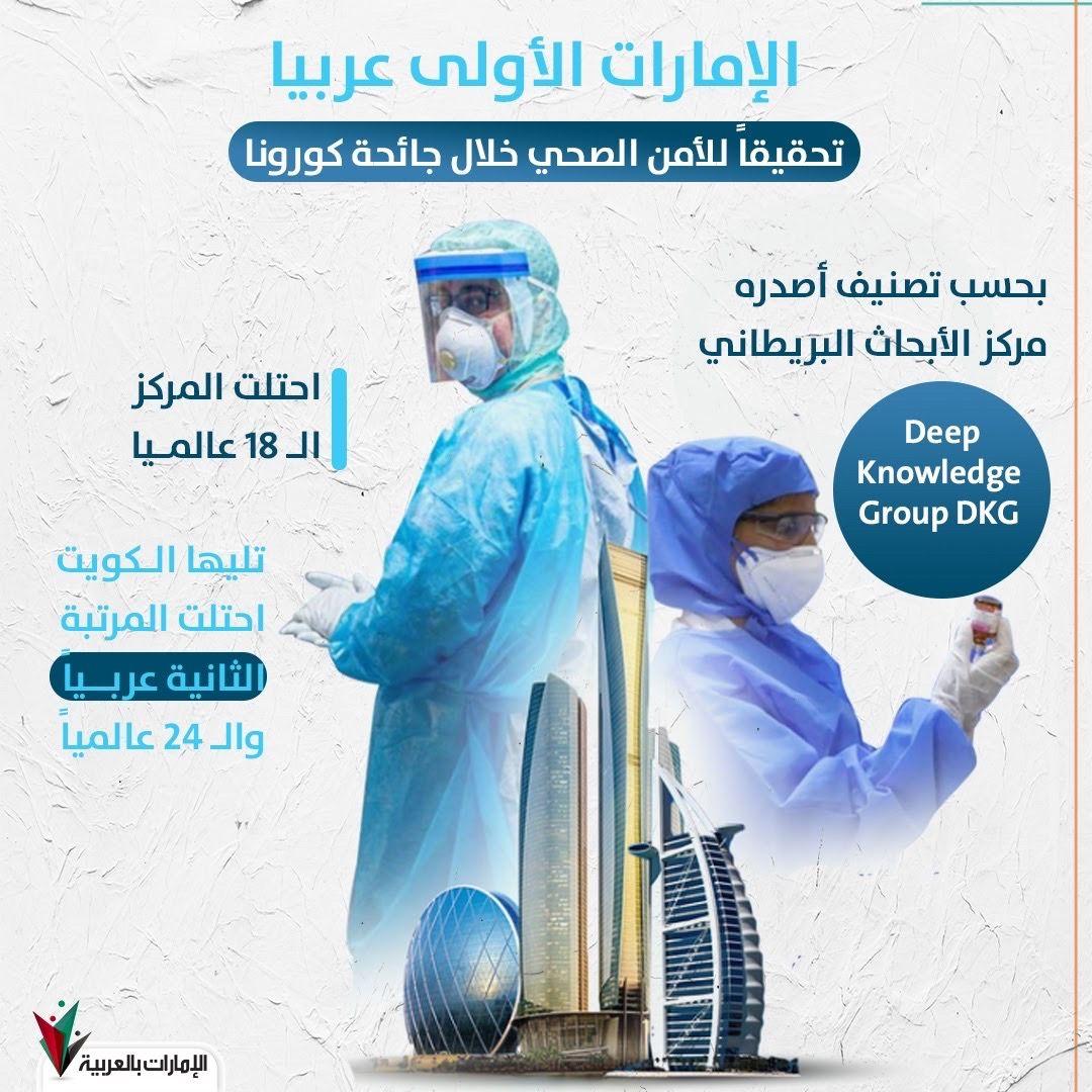 الامارات الاولى عربيًا تحقيقًا للامن الصحي in 2020