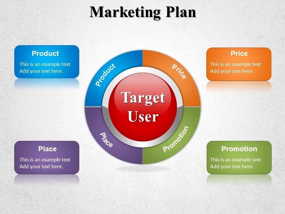 Marketing Plan Powerpoint Template New Marketing Plan Template