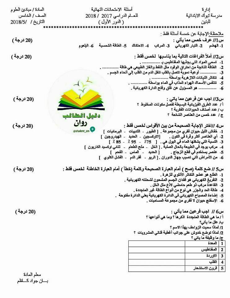 حل درس القرآن شفيعي مادة التربية الاسلامية للصف الخامس الفصل الثانى 2020 الامارات Books School Journal