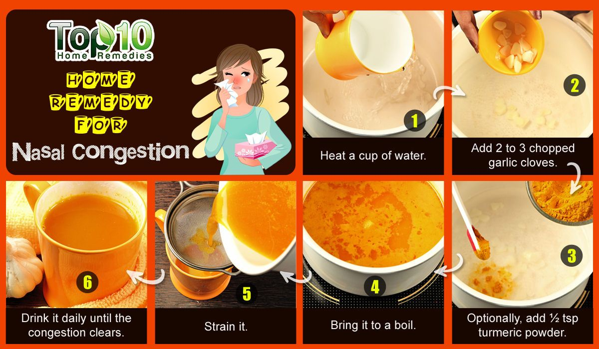 Nasal Congestion Home Remedy Home Remedy For Cough Nasal
