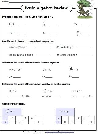 Equations In One Variable Worksheets Worksheets Equations Variables