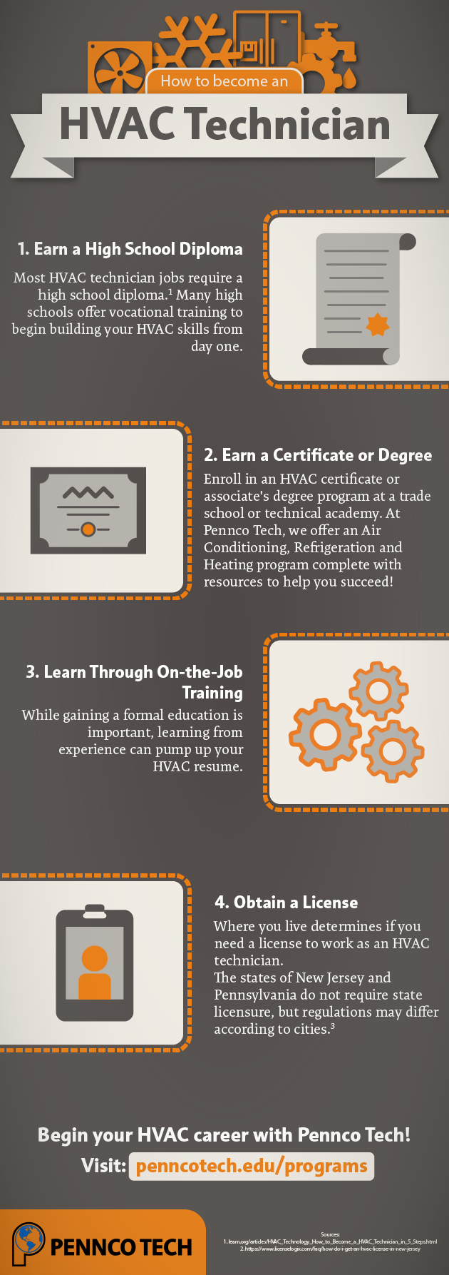 Become an hvac technician with the proper training and become an hvac technician with the proper training and certification here is everything you will xflitez Choice Image