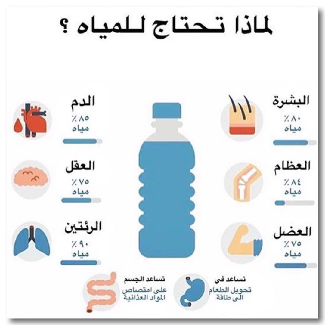 Pin By Am On صحة Health And Nutrition Health Personal Development