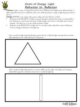 Light: reflection vs refraction | Light reflection, Classroom ...