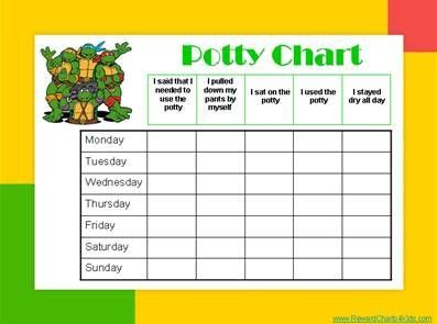 potty chart for boys