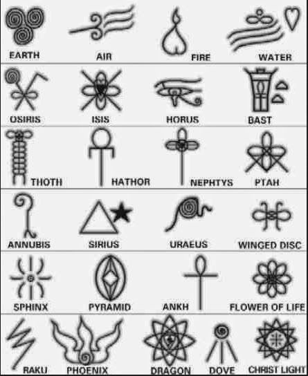 The Egyptian Ankh Was A Symbol Of Life Or Eternal Life And Has