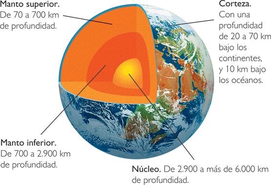 Resultado De Imagen Para Dibujos De La Geosfera Hollow Earth New Continent Continents