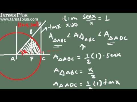 Limite Trigonometrico Especial Senx X Parte 1 Calculo