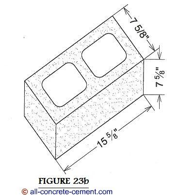 square cinder block dimensions - Google Search | CORN | Pinterest ...