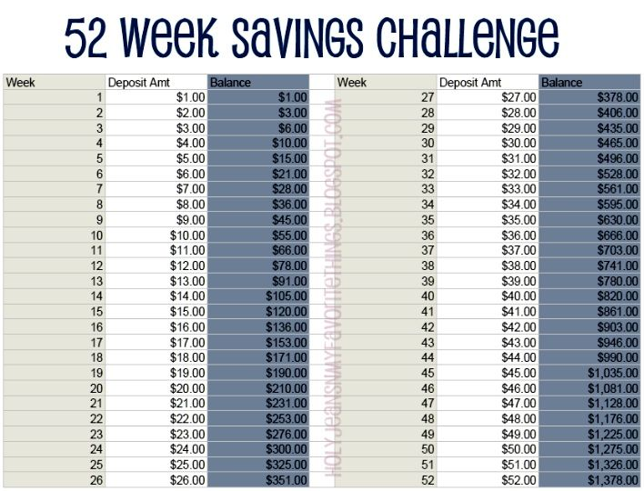 ... Millionaire on Pinterest | Money Challenge, Finance and Saving Money