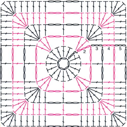 Patrones cuadrados crochet para imprimir - Imagui   Grannyak ...