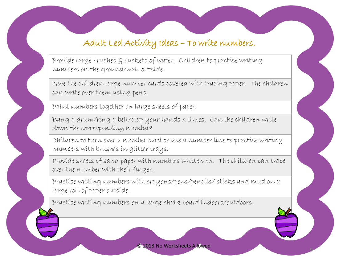 Eyfs Number Activities And Resources