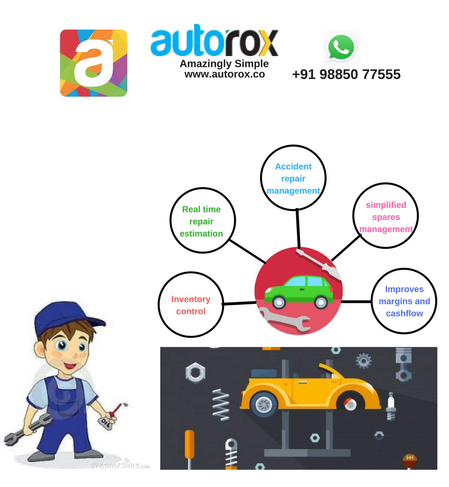 Manage The Entire Workshop Operations Using Autorox You Can
