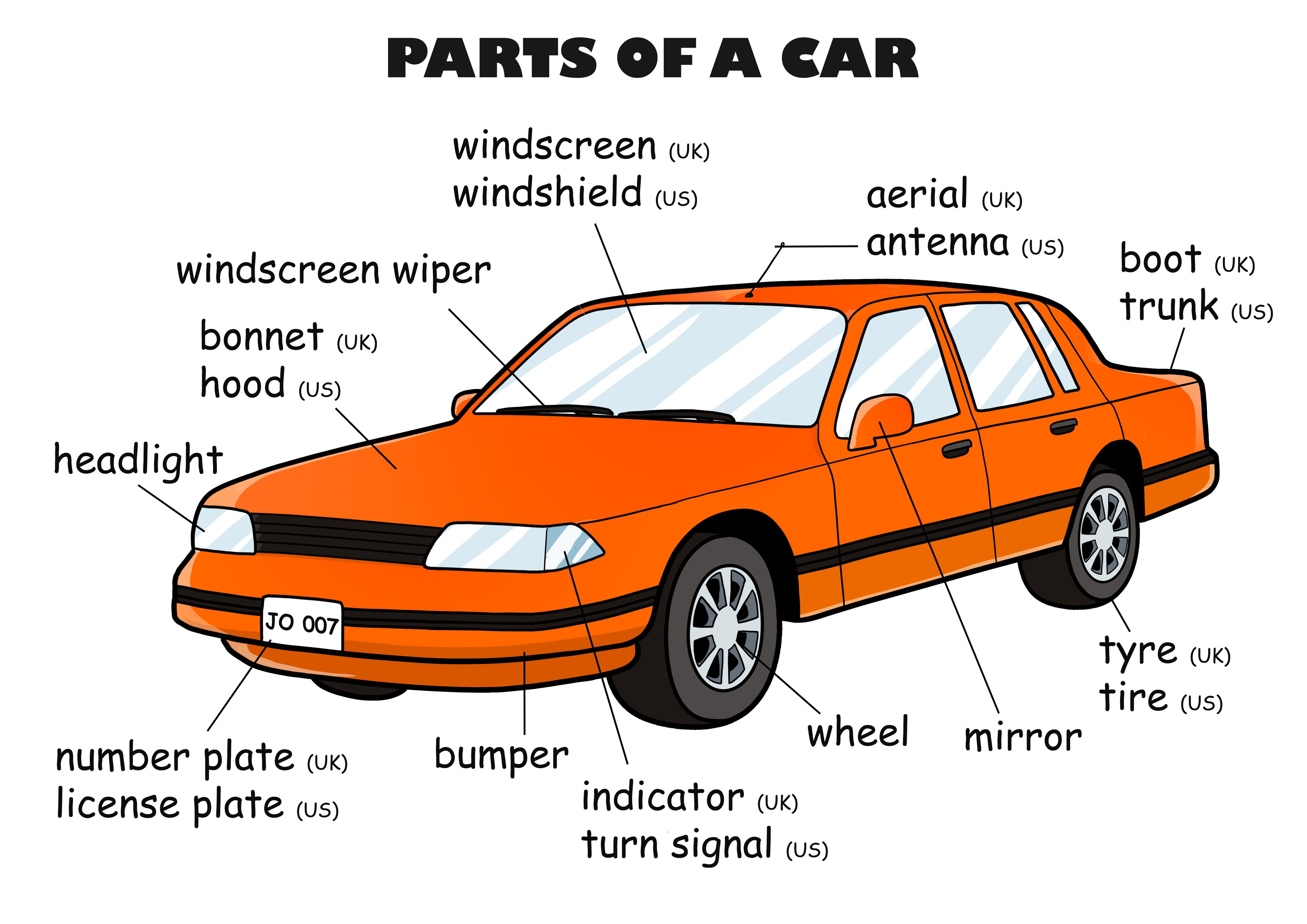 Kids Cars And Parts For Car Lovers Learn English English