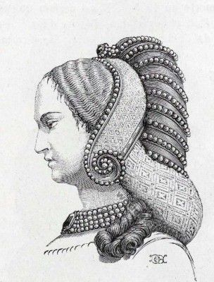 Fashion under the Reigns of Charles VIII 1483 to 1498