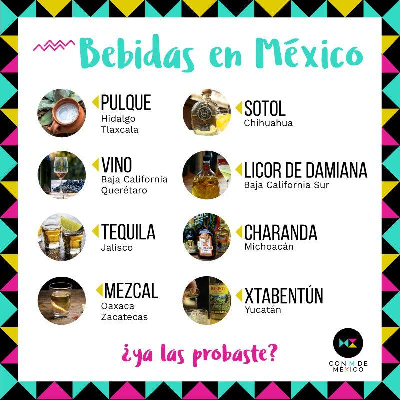 Bebidas en México: Pulque, sotol, vino, cerveza, licor de damiana, tequila,  charanda, mezcal. #Infografiasdemexic… | Recetas de bebidas, Bebidas  alcoholicas, Mezcal