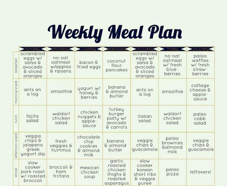 paleo diet meal plan u2026 Pinteresu2026 - fresh blueprint primal diet