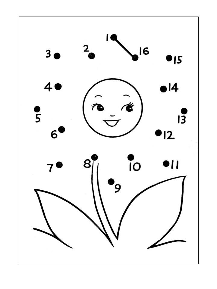 Permata Pintar Aktiviti Menyambung Titik Titik Nombor Menjadi Gambar Bunga Girl Scouts