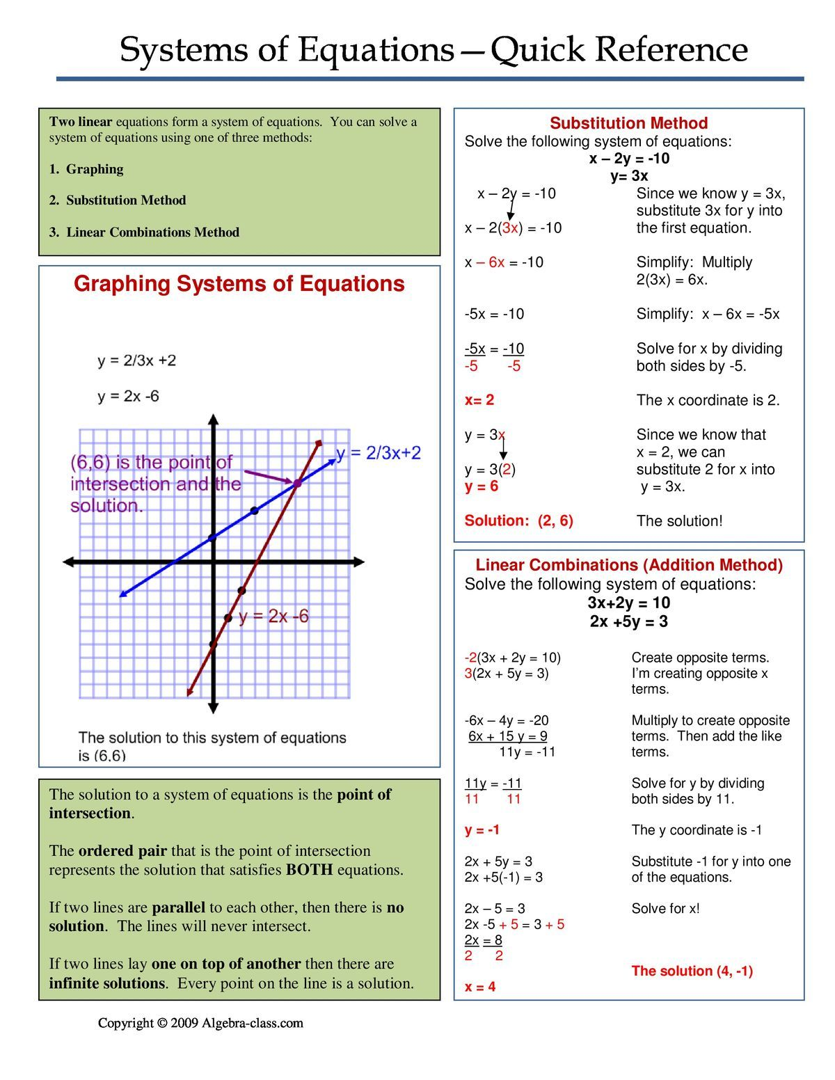 32b4e00789d2e09dc1d118adbb8a796c Jpg 1 200 1 552 Pixels Systems Of Equations Equations Teaching Algebra