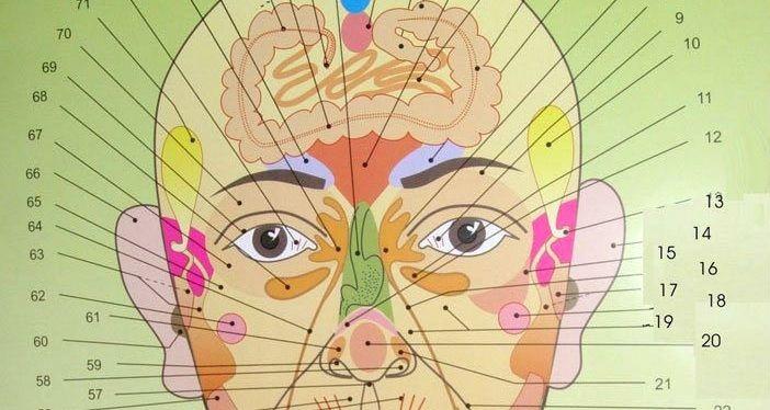 Kompletná mapa tváre: Akné na tvári prezradí čo máte v tele choré a čo vás trápi |
