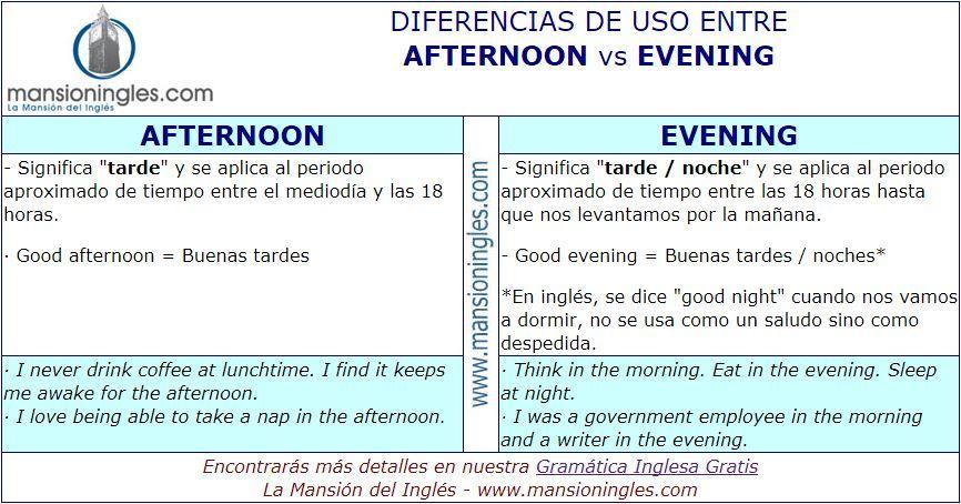 Diferencia En Inglés Entre Afternoon Y Evening Palabras Inglesas Aprender Inglés Ingles