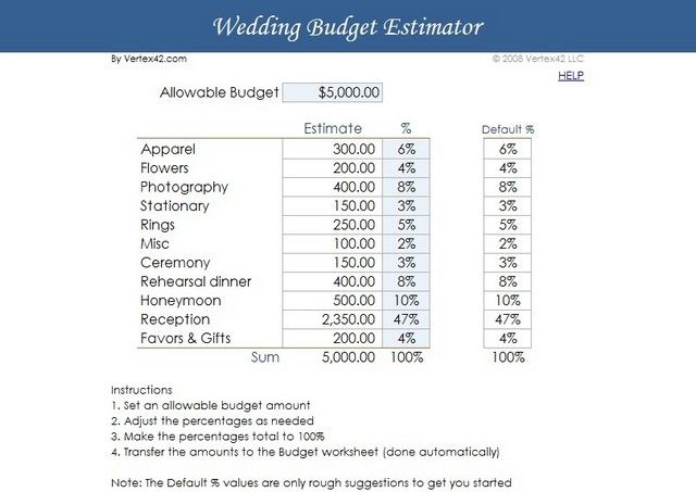 wedding budget worksheet