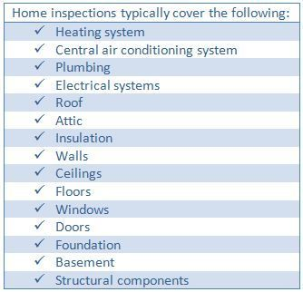 Check Out This Home Inspection Checklist  Home Renovation Loans