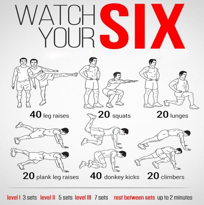 Workout Chart For Six Pack Abs | Sport Fatare