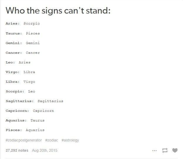 Funny zodiac tumblr google search zodiac stuff for What is my star sign