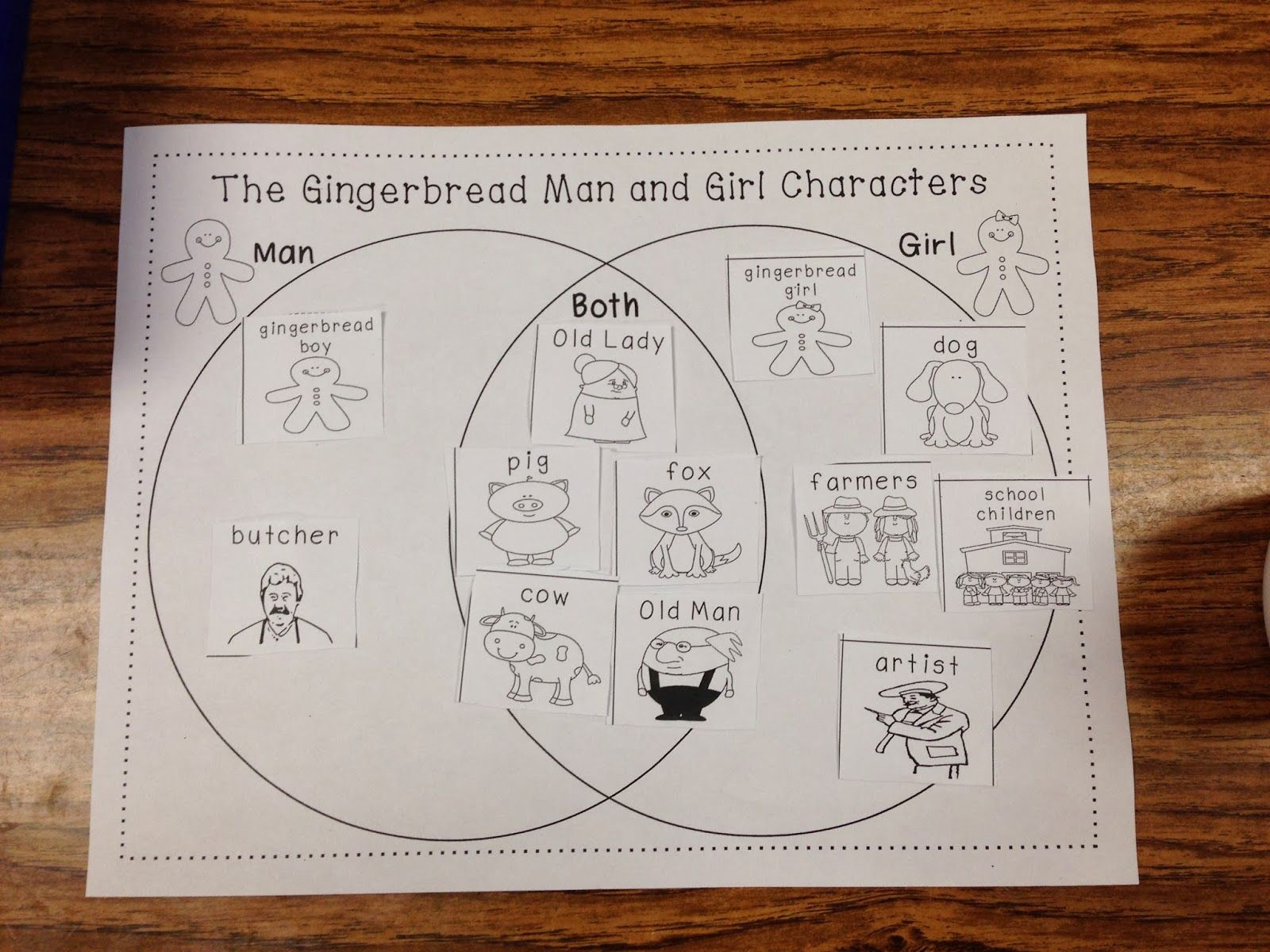 The Gingerbread Man And Girl Unit Tons Of Math Literacy And Writing Activities