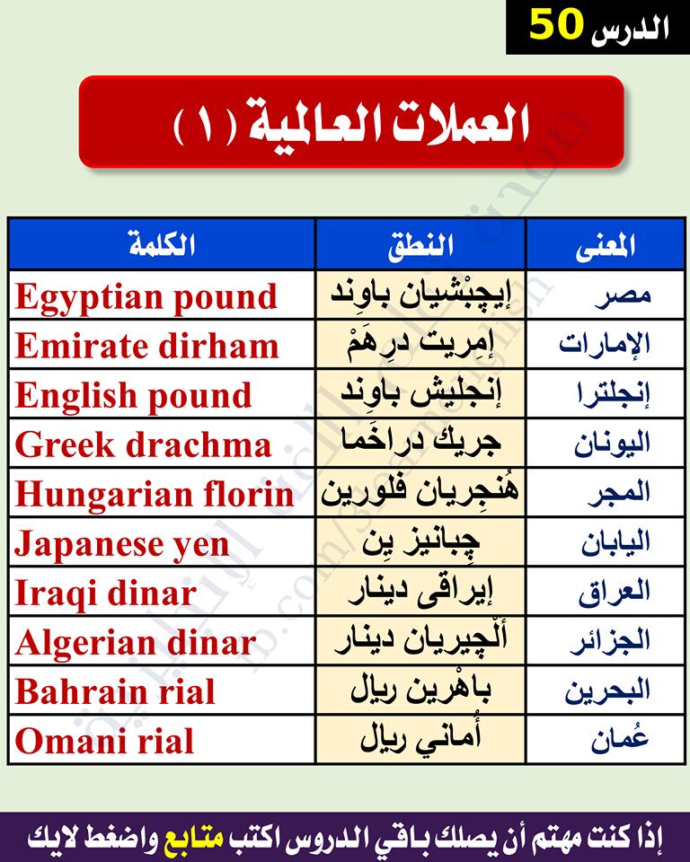 Learning Arabic Msa Fabiennem العملات العالميه Learn English Greek Drachma Egyptian Pound