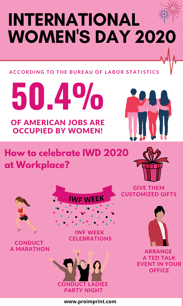 How To Celebrate International Women S Day 2020 At Workplace In 2020 International Women S Day Workplace Womens Equality