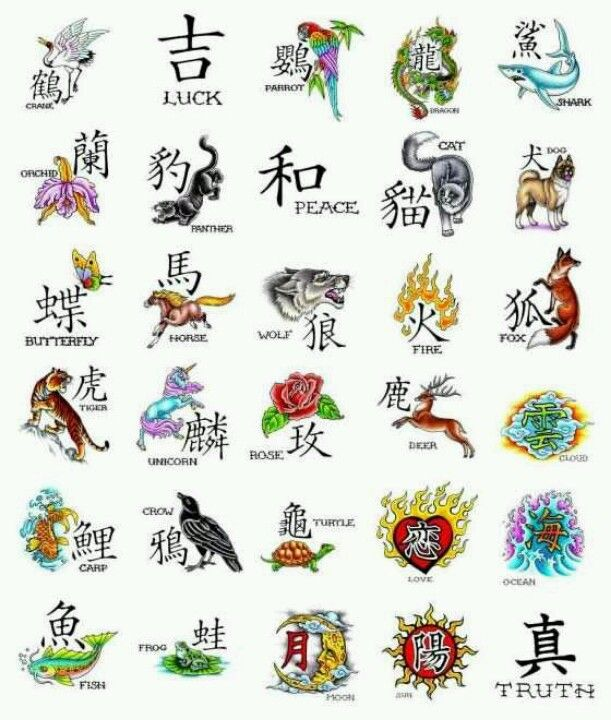 Chinese Characters Home Schoold A Self Learning Chinese Guide