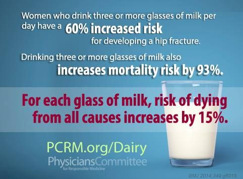 Research Reveals 12 Frightening Facts About Milk http://ow.ly/frwZ30cJfAy