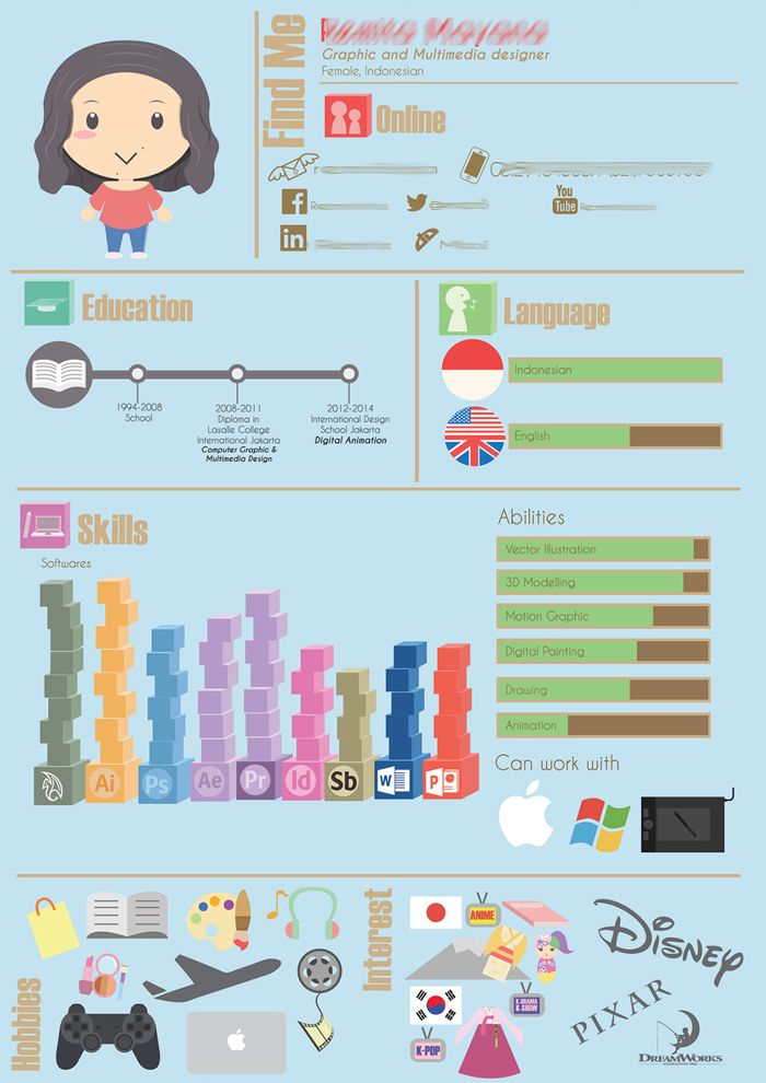 cv infographic