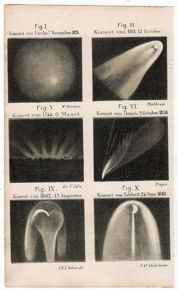 Photo of Items similar to 1884 ANTIQUE COMET LITHOGRAPH famous comets original antique celestial astronomy print no 1 on Etsy